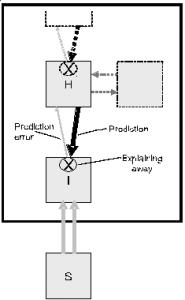 figure3-perceptioncontours